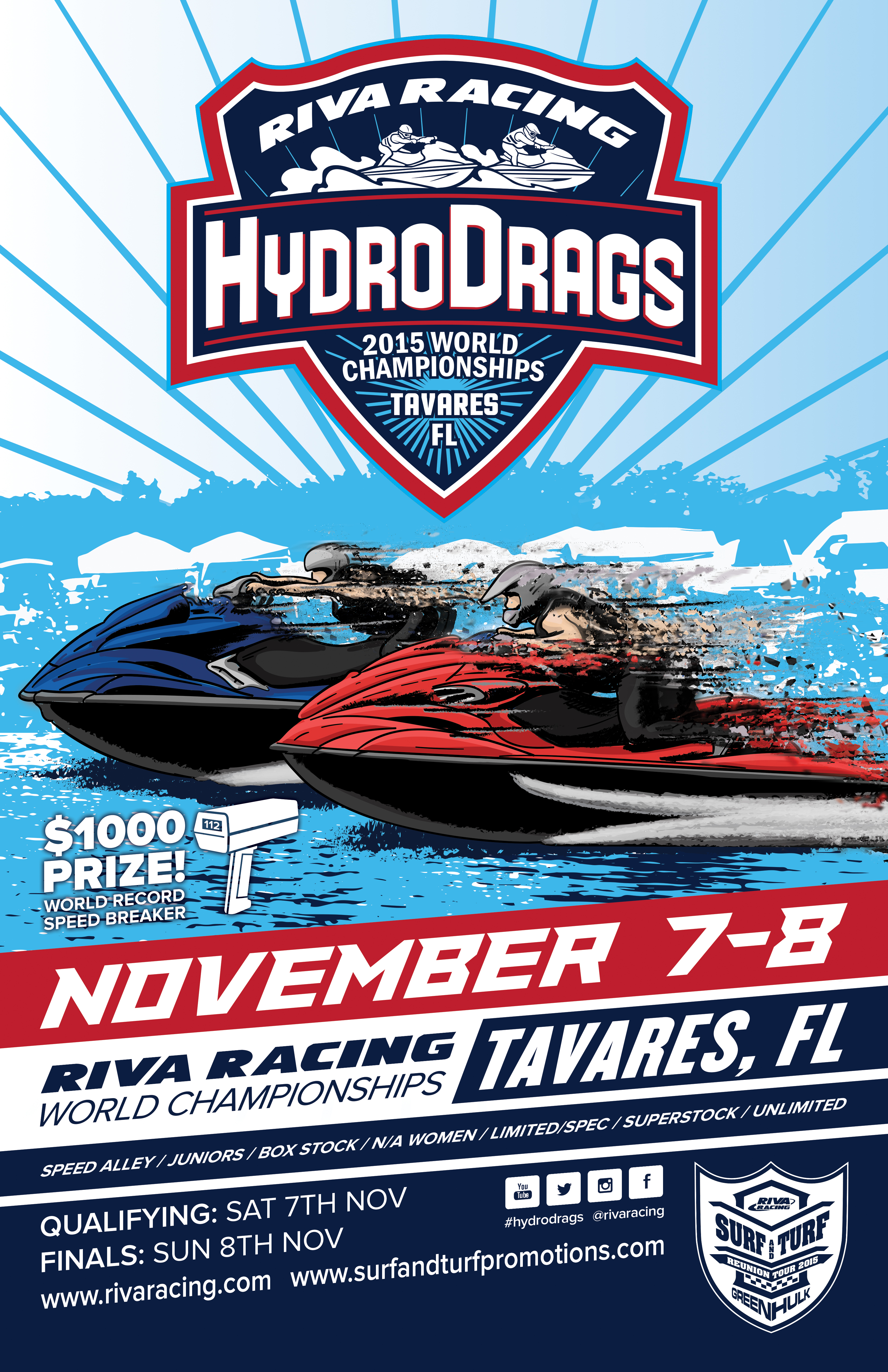 Everything You Need to Know For 2015 RIVA Racing HydroDrag World