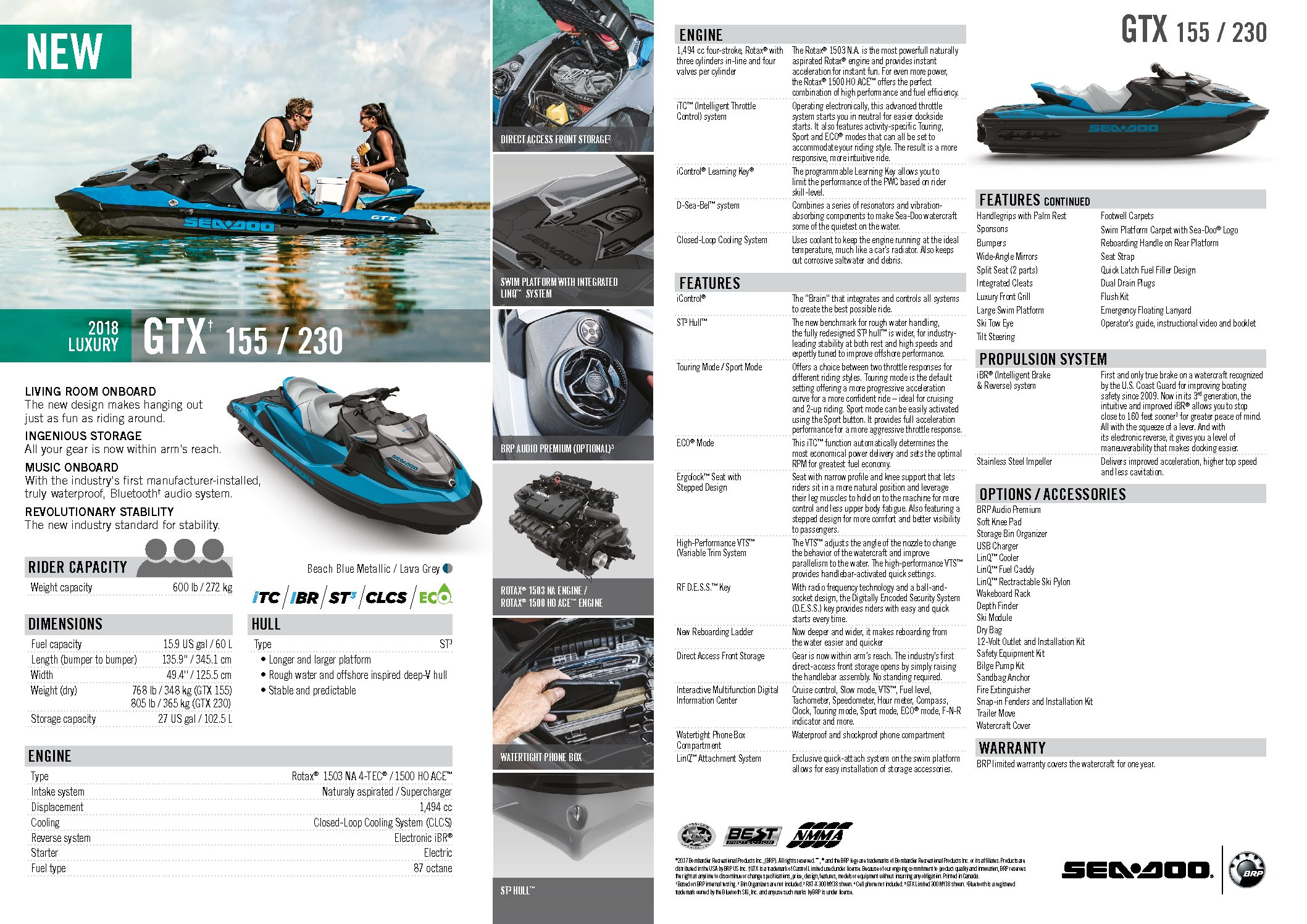 Gallery: Introducing The 2018 Sea-Doo Lineup | The Watercraft
